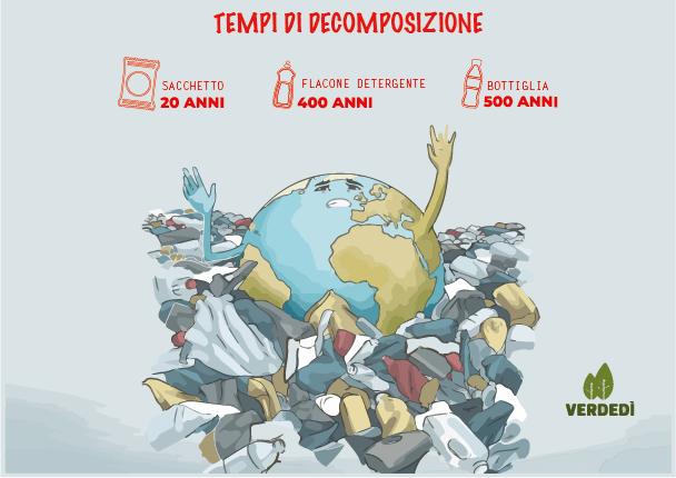 Verdedì #2: Salva il mare anche da casa